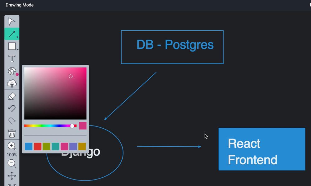 CoderPad Editor Drawing Mode